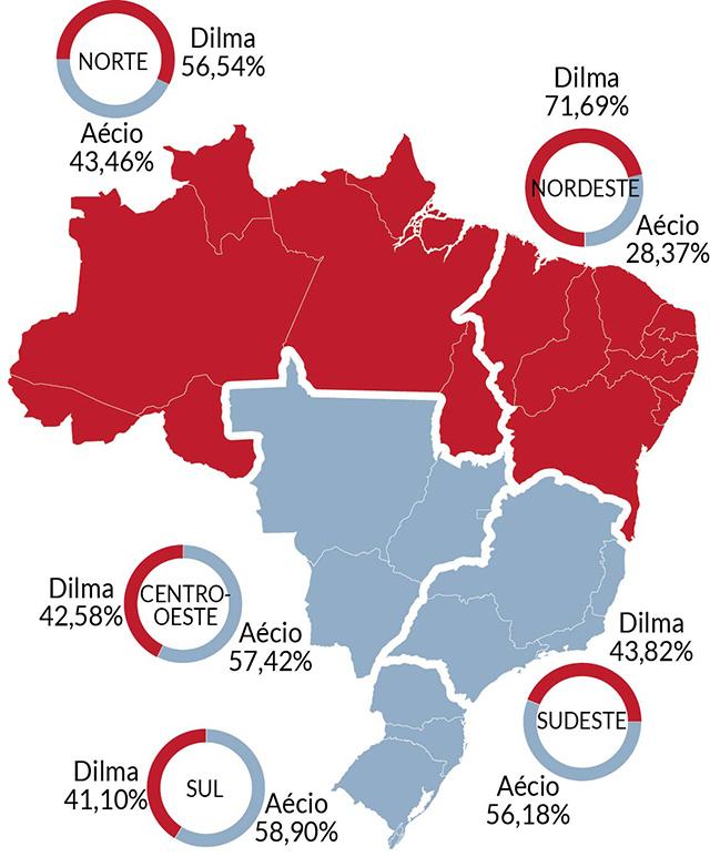 brasil_regioes